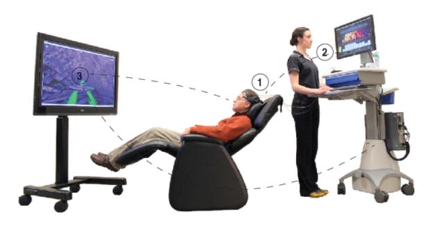 biofeedback for concussion symptoms