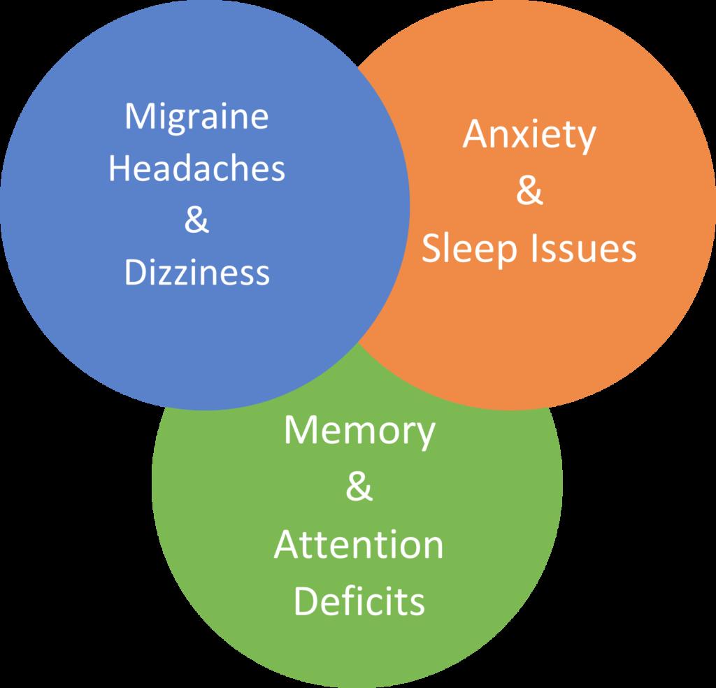 Best headache prevention medicine